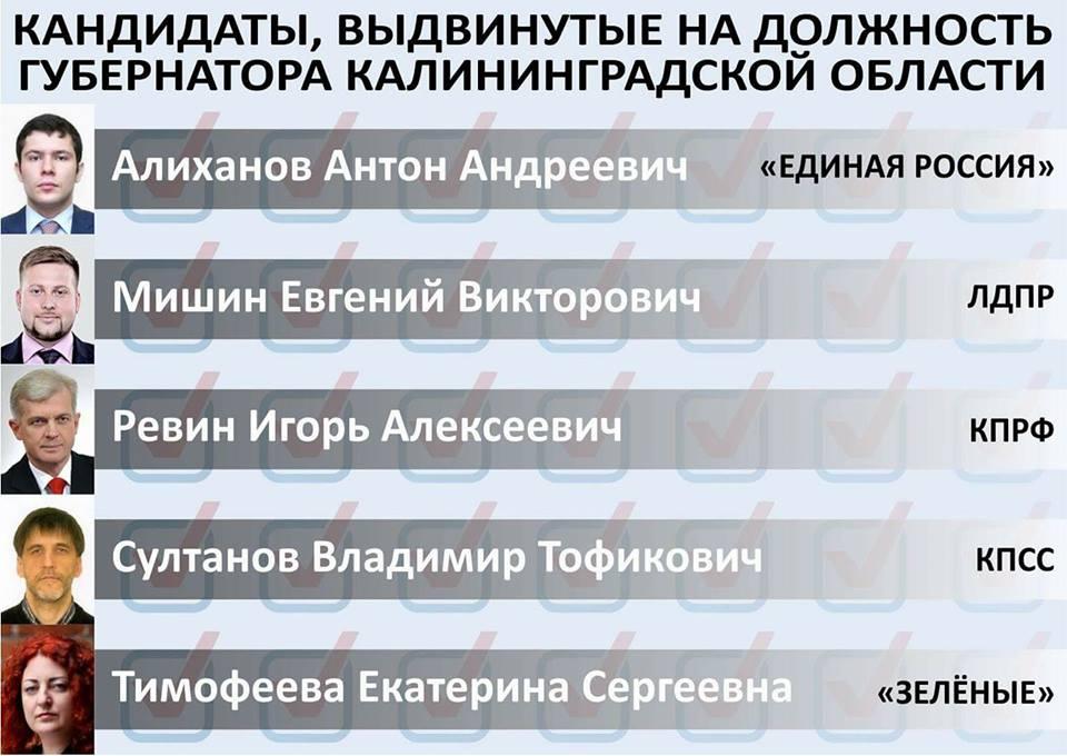 5 претендентов выдвинуты навыборы губернатора Калининградской области