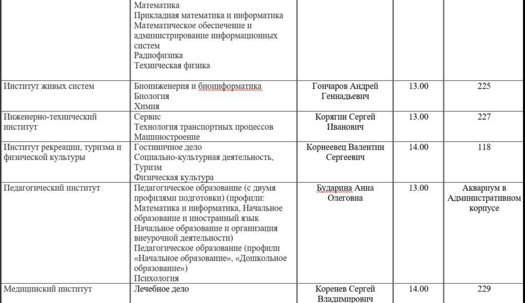 БФУ имени Канта
