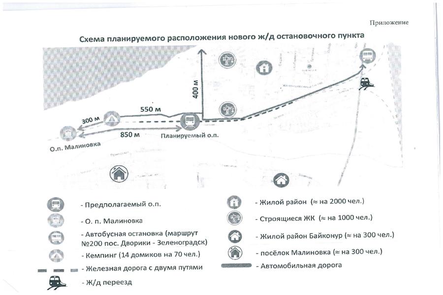 станция Зеленоградск